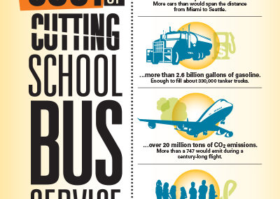 School Bus Ridership